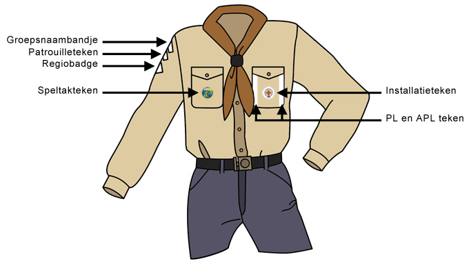 Insignes Scouts